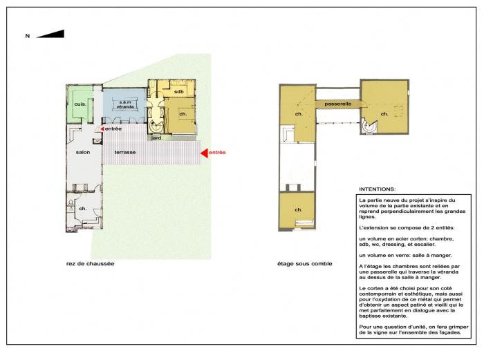 extension d'une maison : plans